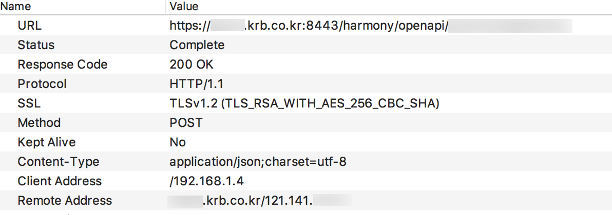 HTTPS Request Overview