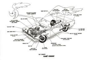 Road Runner | Mopar Blog