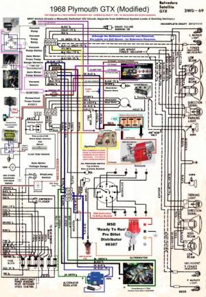 1968 GTX Wiring Diagram (Modified)  Mopar Forums