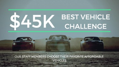 Photo of The MoparInsiders Team Does The $45,000 Challenge:
