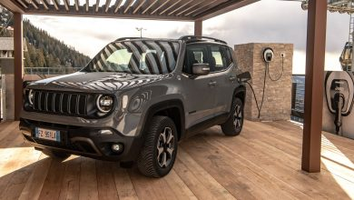 Photo of FCA Introduces New Easy Wallbox™ Charger For Its New Electric Vehicle Lineup: