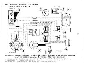 49cc Chinese Atv Wiring Diagrams | Wiring Diagram And