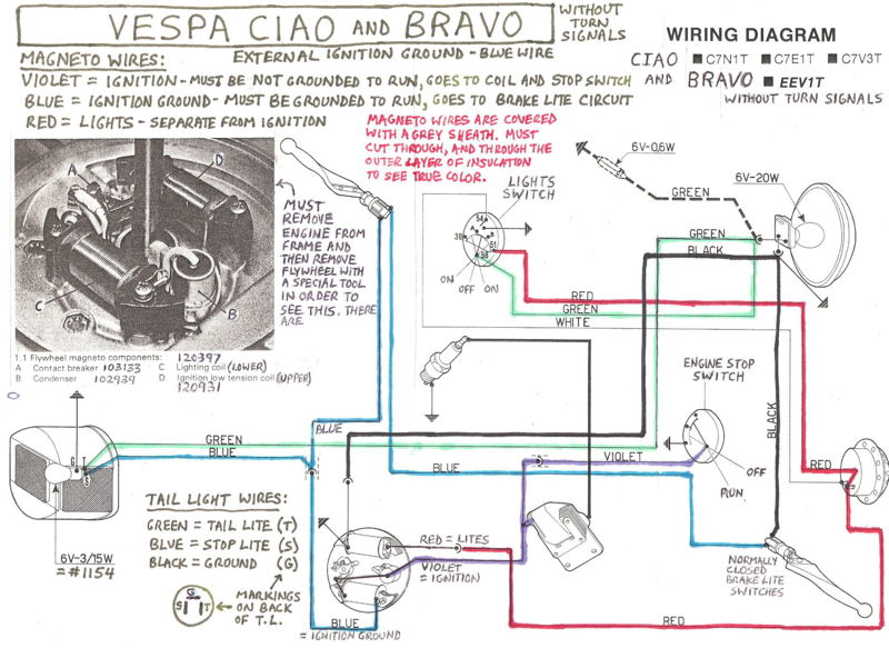 Electrical Troubleshooting Vespa Bravo