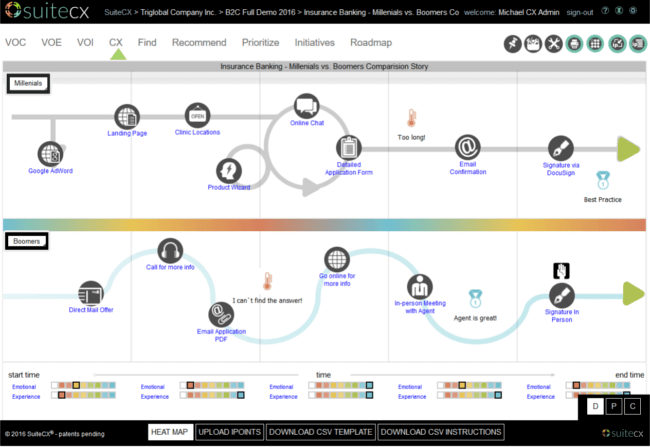 Top 20 Customer Journey Mapping Tools An Overview Mopinion