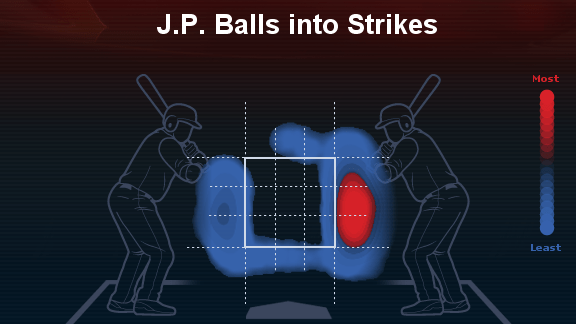 all-players-strike-zone-3