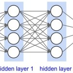 A simple neural network with Python and Keras