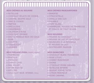 Liste Berko