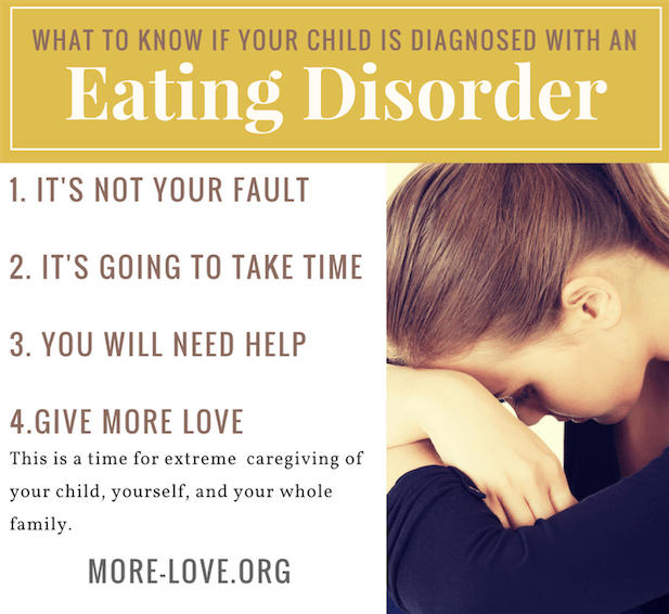 eating disorder diagnosis