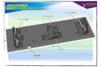 BMX練習施設『サイクルパーク京都』向日町競輪場に設置、中上級者向けパークやキックバイクコース等も設置