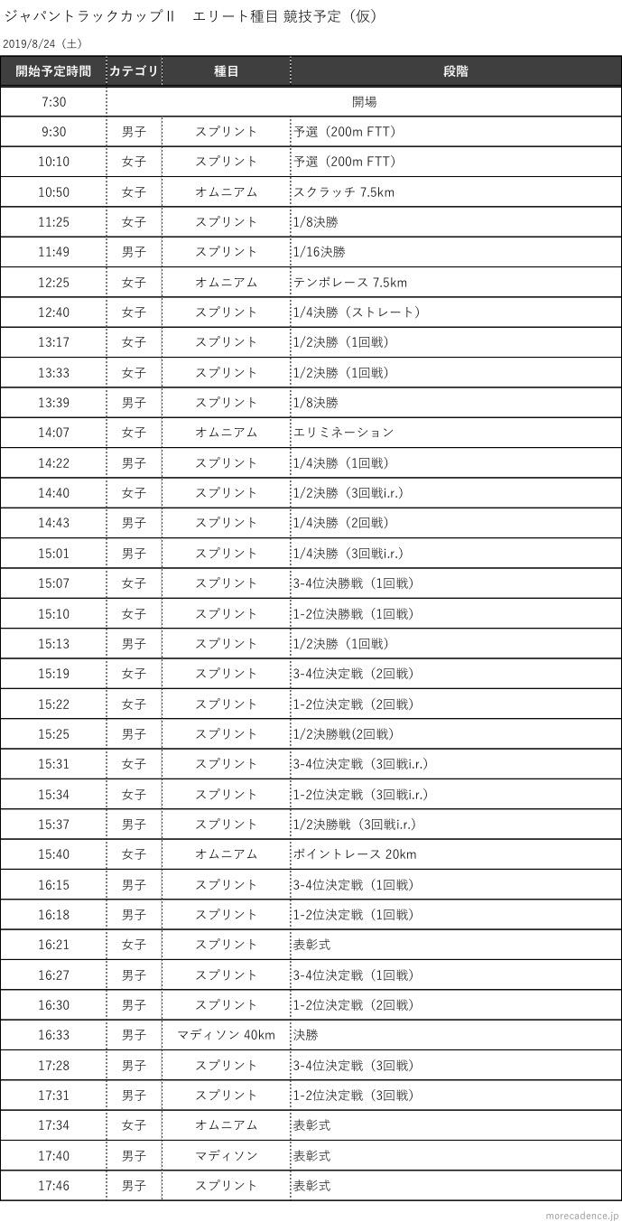 JPTC 24日