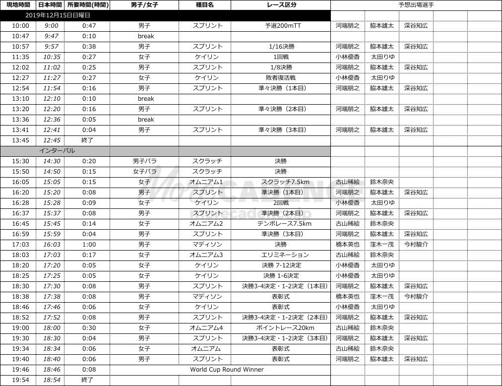 ワールドカップ第5戦スケジュール
