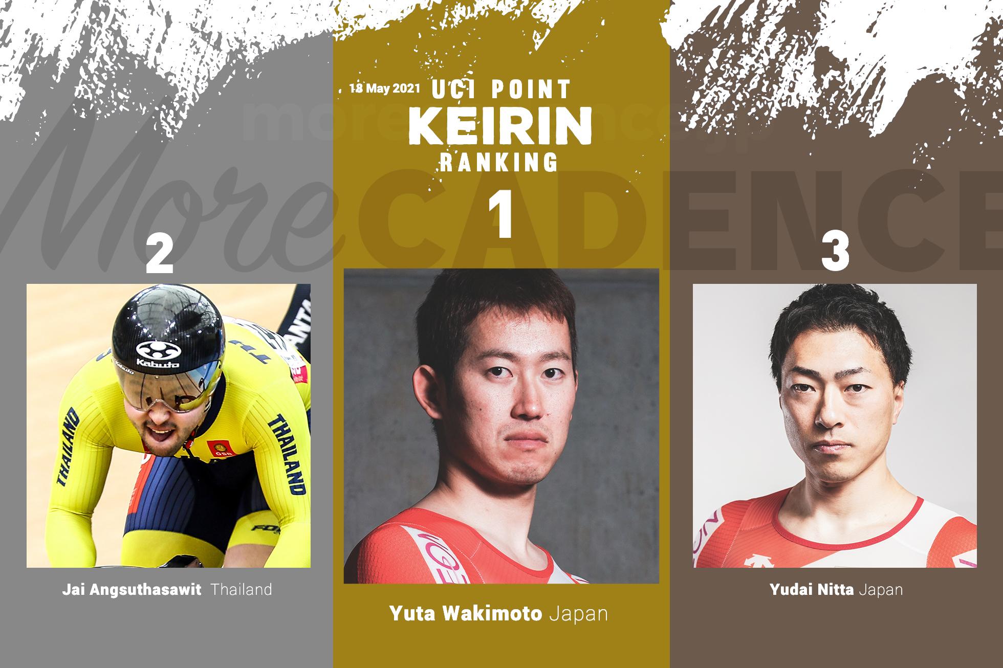 日本代表が世界ランキング上位独占!最新UCIポイントランキング(5月18日更新版)