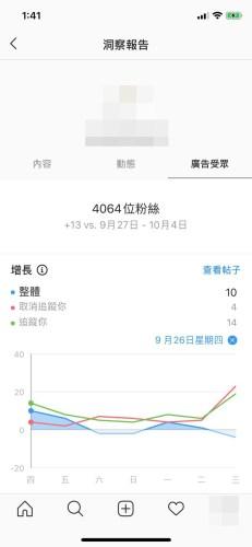 IG Followers Growth