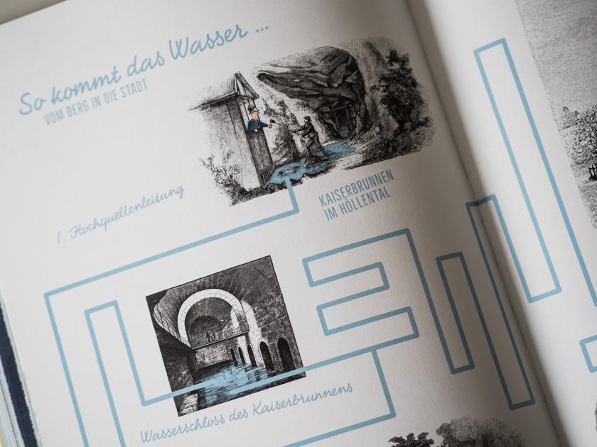 Kinderbuch Asagan_Labyrinth