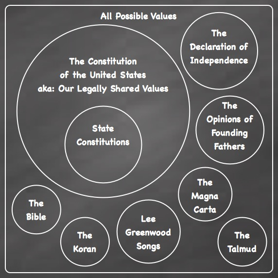 foundational values  a more perfect union