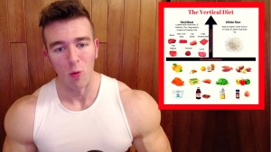 Vertical Diet Log Introduction