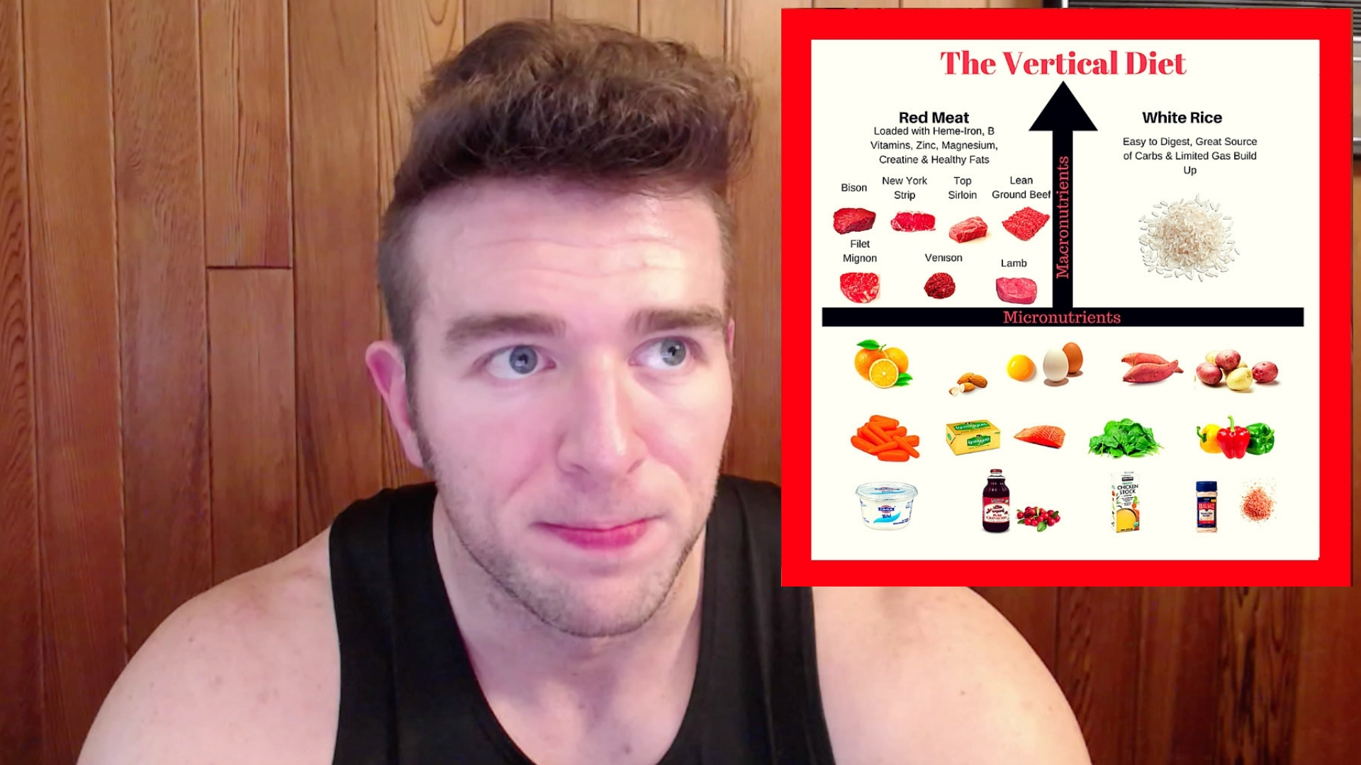 Vertical Diet Week 1 Update Thumbnail