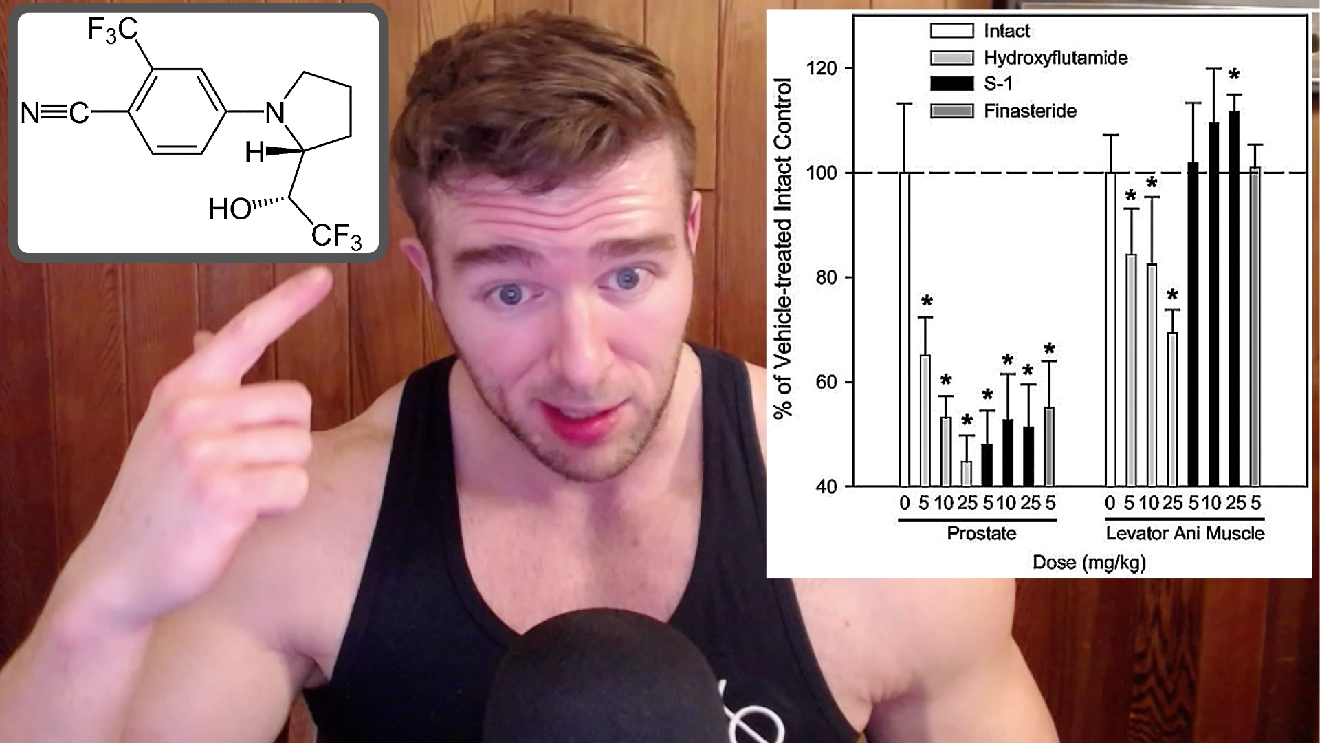 Do SARMs Cause Hair Loss? - Do SARMs Prevent Hair Loss? (Thumbnail)