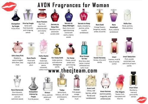 Woman Fragrance Chart Spring 2016