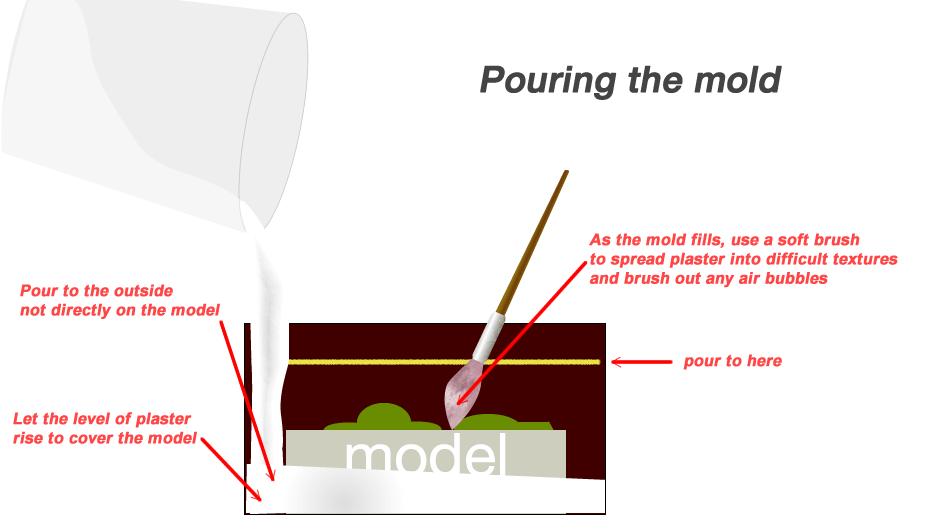gardenpanels-pouring