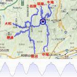 【戦略編】獲得標高4,675mの『七葛』。七方から葛城山を攻めるクレイジーチャレンジ。
