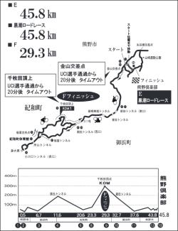 熊野山岳コース