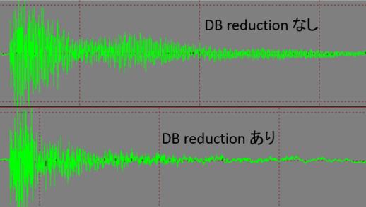 微振動60%カット!エアロハンドルSACRA『DBサースター』乗車前インプレ。 効果