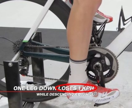 【速く走るための風洞実験・エアロ効果④】エアロフォームを極める ダウンヒルでの足の位置