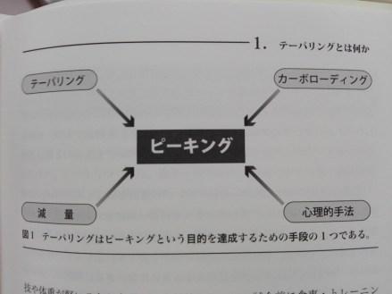 超良書『ピーキングのためのテーパリング』著:河森直紀を読んだ感想 第1章 テーパリングとは何か