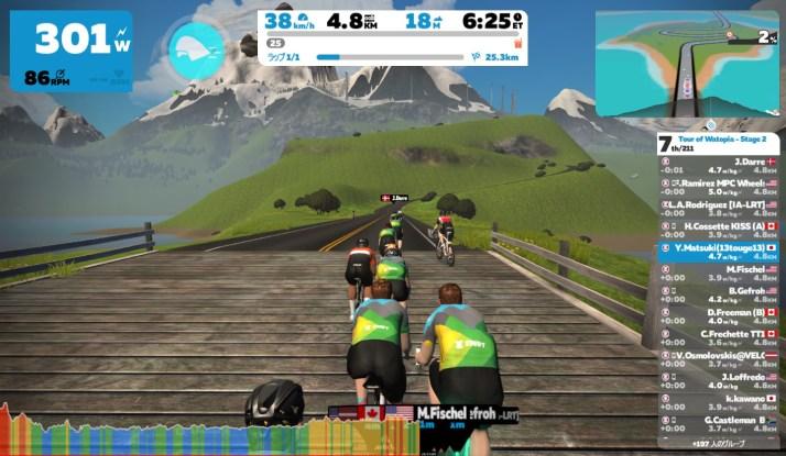 レースで勝利するためのメソッド 登り始め、最前近く