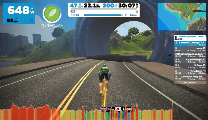 コース把握、仕掛けどころ、試走、レースのイメージ