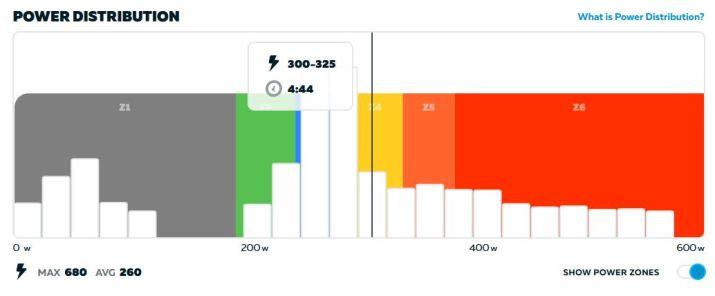 ZWIFT(ズイフト) 走行データを確認する3つの方法「STRAVA」「ライドレポート」「ZWIFTマイページ」