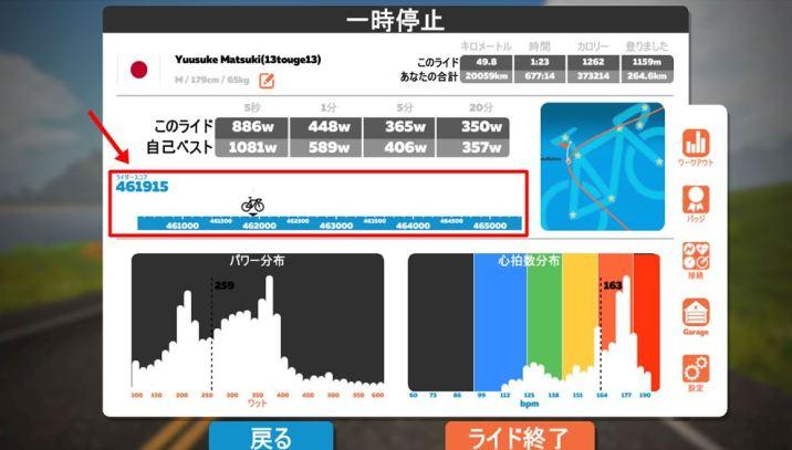 ZWIFT(ズイフト) レベルアップに必要なXP、獲得できるアイテム一覧