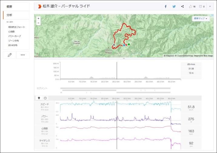 STRAVA 有料プラン ZWIFT(ズイフト) 走行データを確認する3つの方法「STRAVA」「ライドレポート」「ZWIFTマイページ」