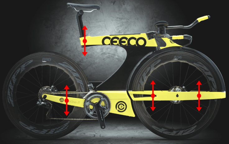 両立する快適性 2019 CEEPO『SHADOW-R』斬新すぎるサイドフォーク搭載のトライアスロンバイク