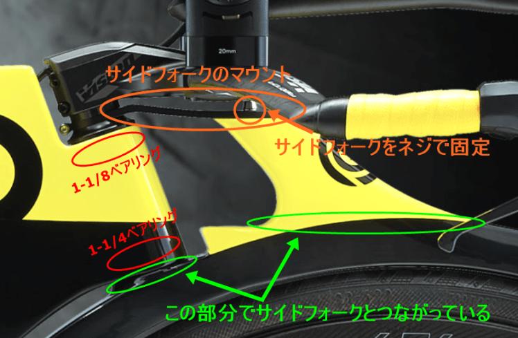 フォークの構造はどうなっているのか? 2019 CEEPO『SHADOW-R』斬新すぎるサイドフォーク搭載のトライアスロンバイク