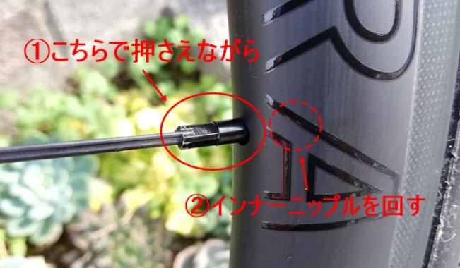 SACRAの新作『KYLE3 IGNITE』ホイール【乗車前インプレッション】 カーボンスポーク