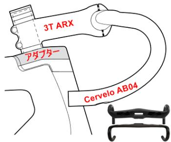 2019年Cervelo『S5』乗車インプレッション