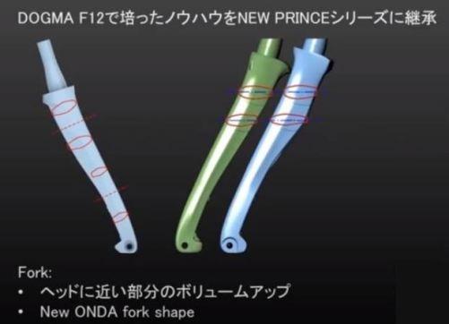 ピナレロ2021 PRINCE FXの〇つの改良点 TiCR(Total Internal Cable Routing)用ハンドル&ステム