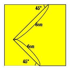 対角線と正方形