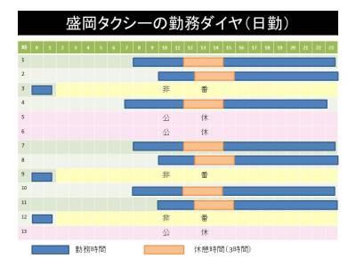 盛岡タクシーの勤務ダイヤ(日勤
