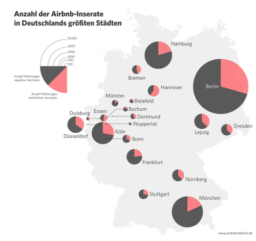 airbnbn-vs-berlin-2