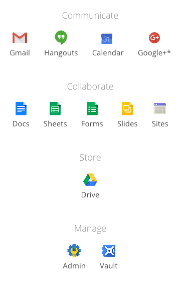 Google Apps Suite