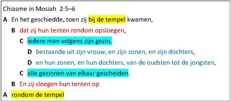 L15_2_Mosiah2-5