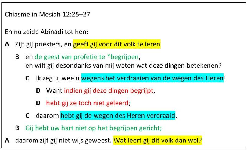 L18_Mosiah12-25