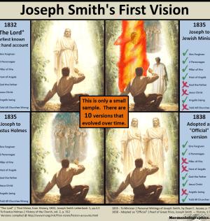 1st Vision comparison