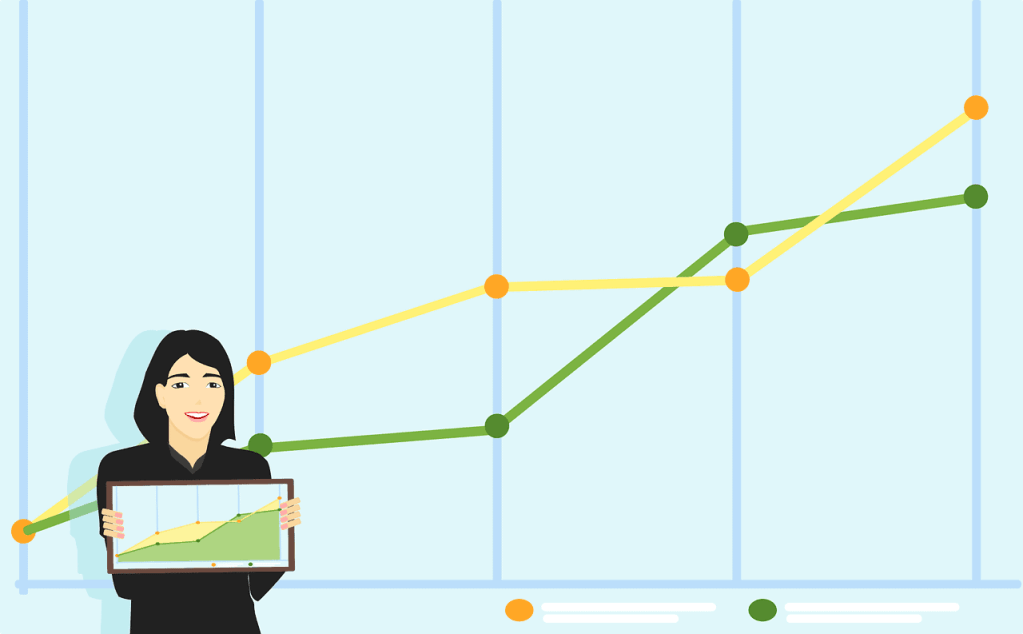 How Do You Know Your Digital Marketing Strategy is Working?