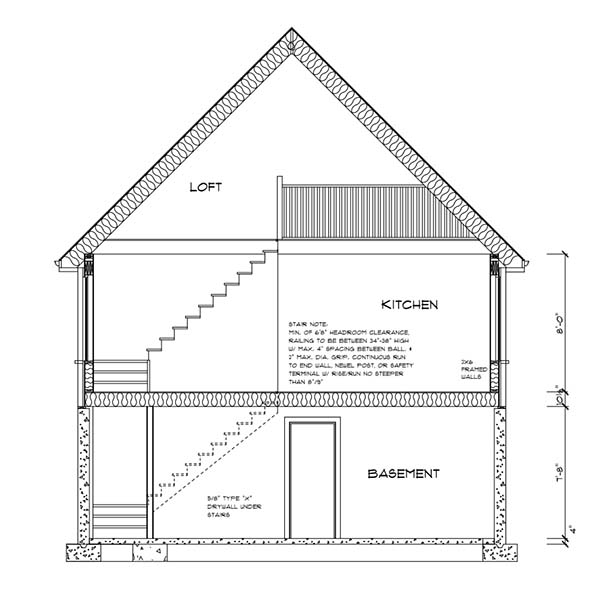 Cabin with Basement
