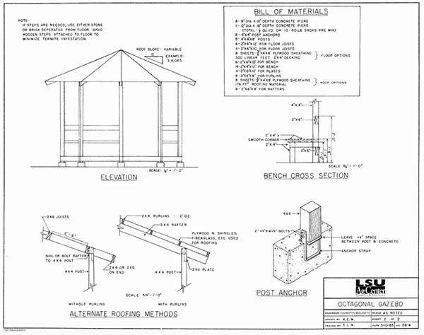 22 free diy gazebo plans ideas to build with step by for Gazebo construction details