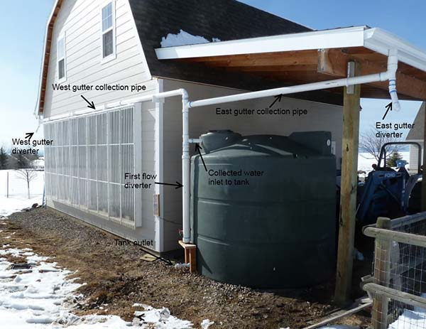 23 awesome diy rainwater harvesting systems you can build for Home rainwater collection